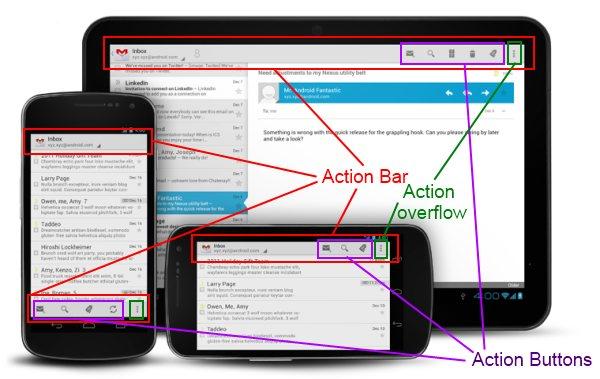 ActionBar в Android OS