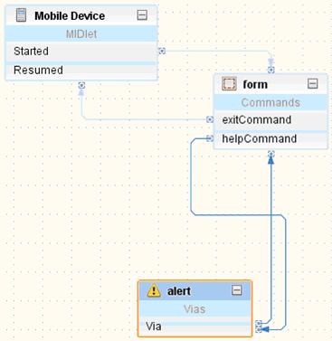 Flow - связь alert и helpCommand
