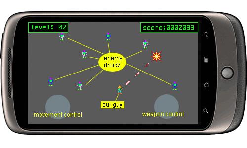 Скетч будущей игры - Android gamedev